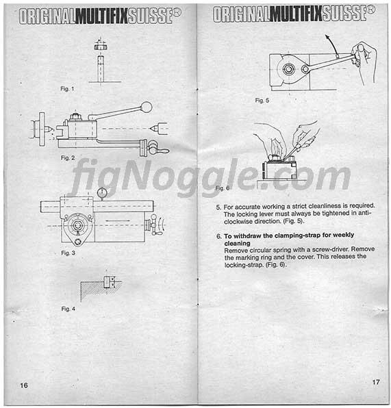 fignoggle-multifix-manual-16-17