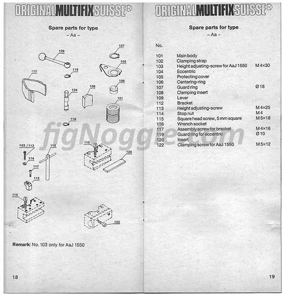fignoggle-multifix-manual-18-19