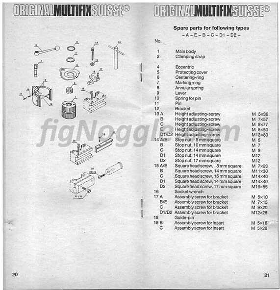 fignoggle-multifix-manual-20-21
