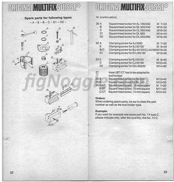 fignoggle-multifix-manual-22-23